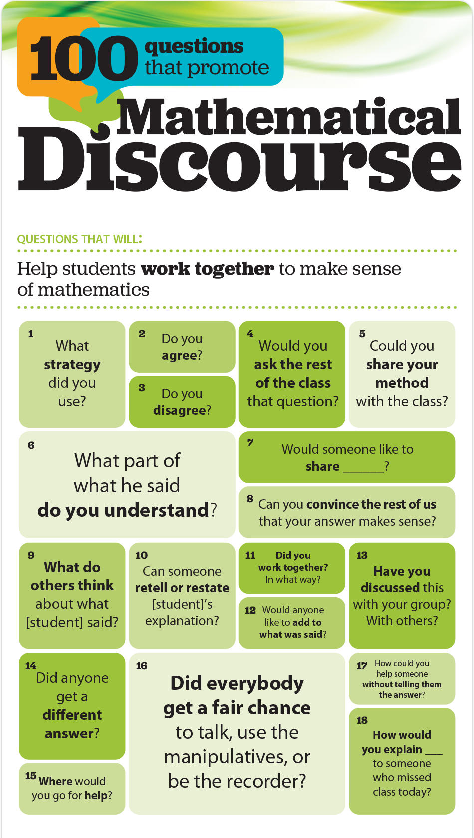 Ready 100 Questions That Promote Mathematical Discourse