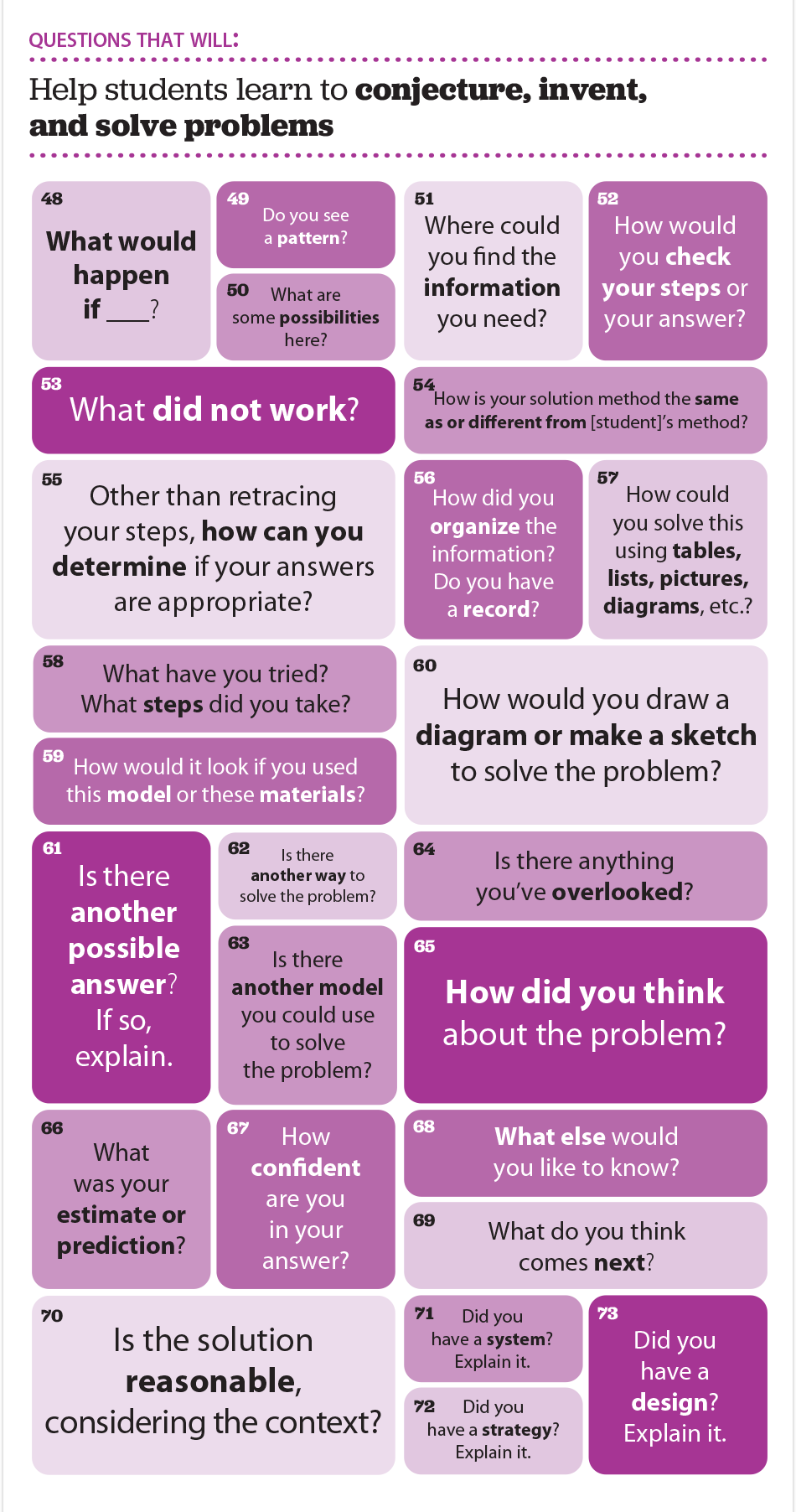 Ready: 100 questions that promote Mathematical Discourse